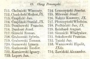 Roczniki Gospodarstwa Krajowego 1860
